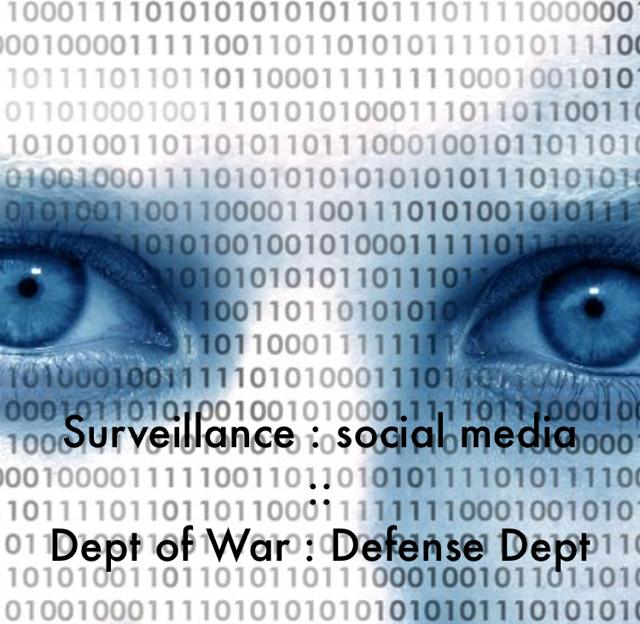 Surveillance : social media :: Dept of War : Defense Dept