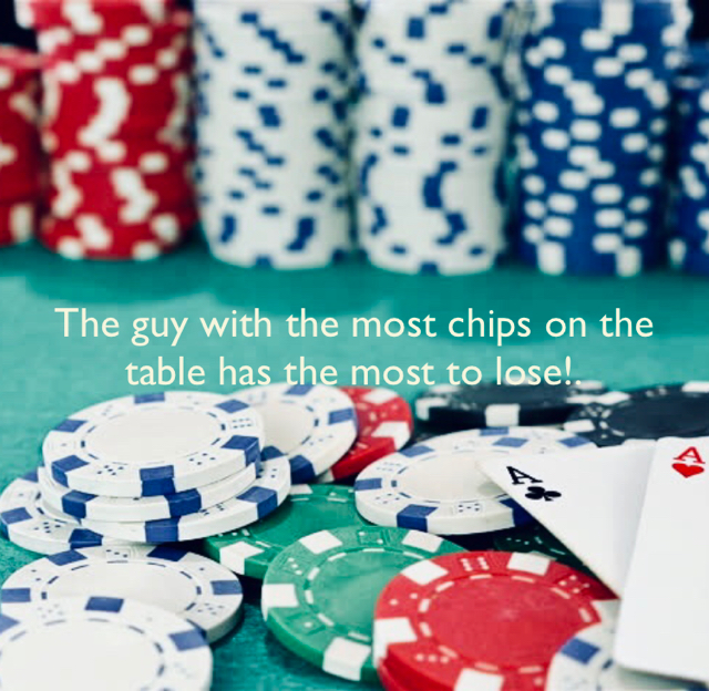 The guy with the most chips on the table has the most to lose!.