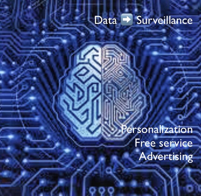 Data ➡️ Surveillance Personalization        Free service Advertising