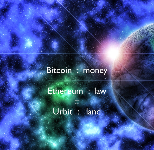 Bitcoin  :  money :: Ethereum  :  law :: Urbit  :   land