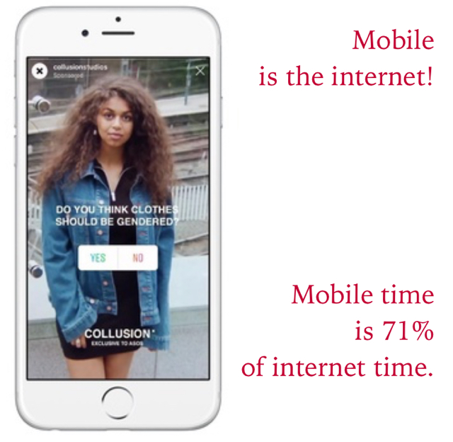 Mobile  is the internet! Mobile time  is 71%  of internet time.